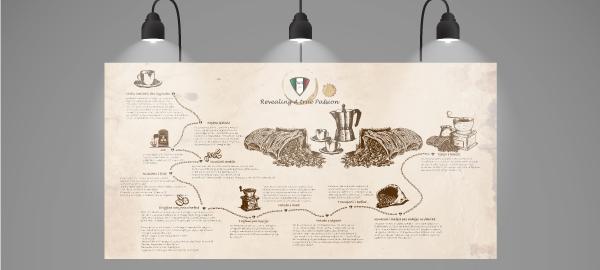 f-caffe-torelli-poster